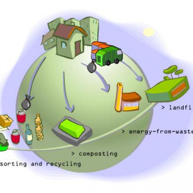 Dialog shqiptarçe për riciklimin