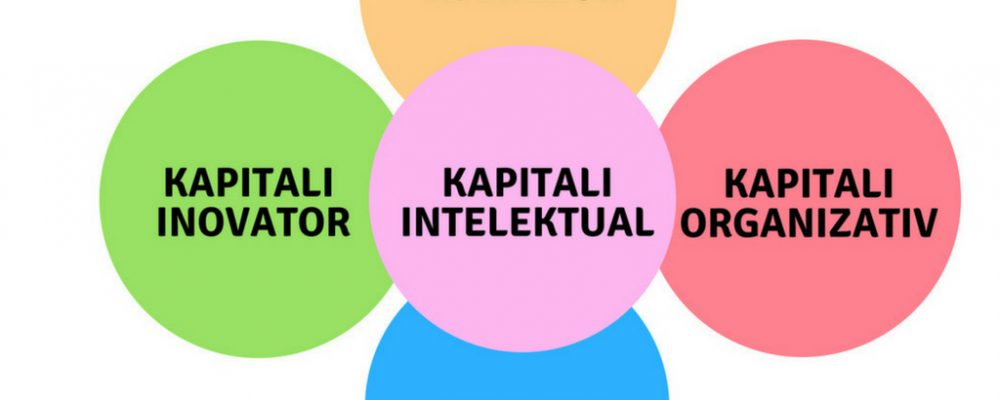 Kapitali intelektual, avantazh konkurues